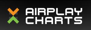 Eldoradio Airplay Charts