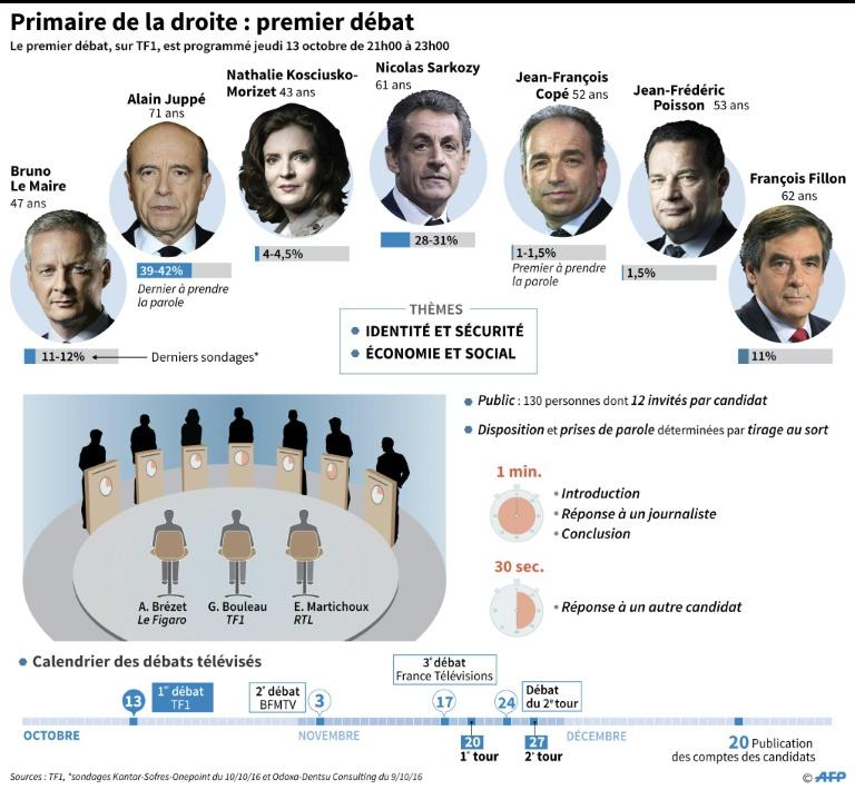 Pour Ingrid Betancourt, Sarkozy est