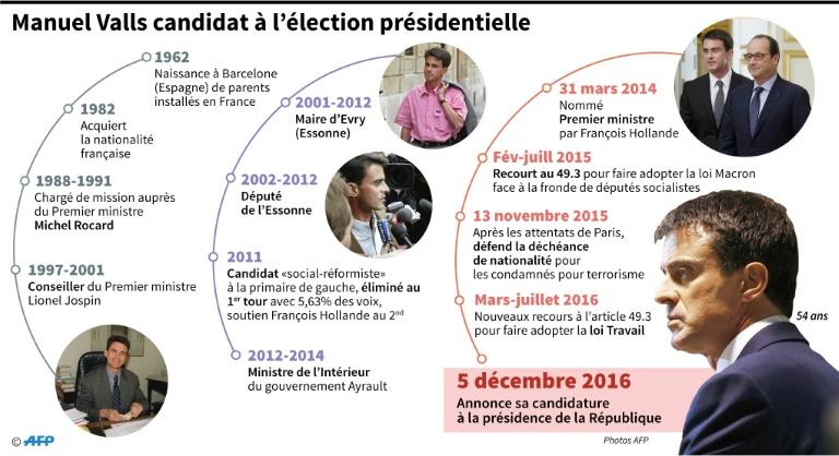 Démission de Manuel Valls : Bernard Cazeneuve nommé Premier ministre