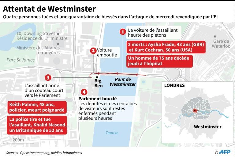Sept arrestations, trois morts et une quarantaine de blessés — Attaque de Londres