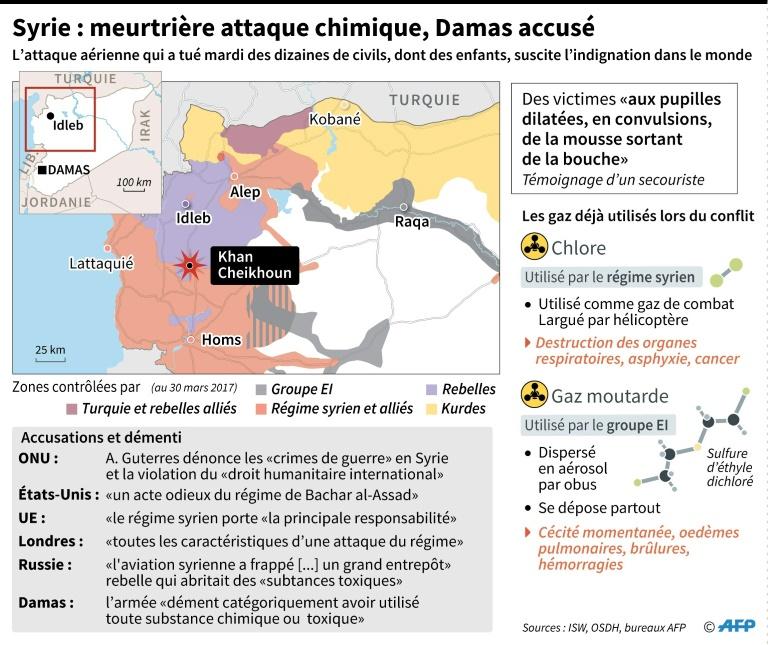 Washington menace d'une action unilatérale en cas d'échec à l'ONU (Haley) — Syrie