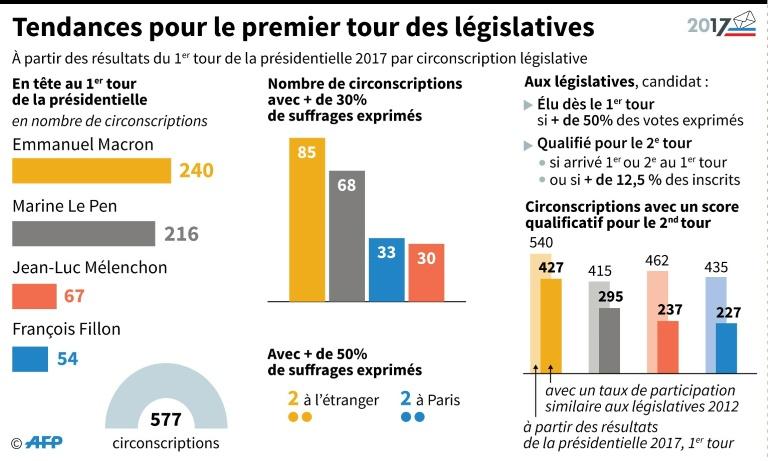 Manuel Valls veut l'étiquette majorité présidentielle, En Marche traîne des pieds