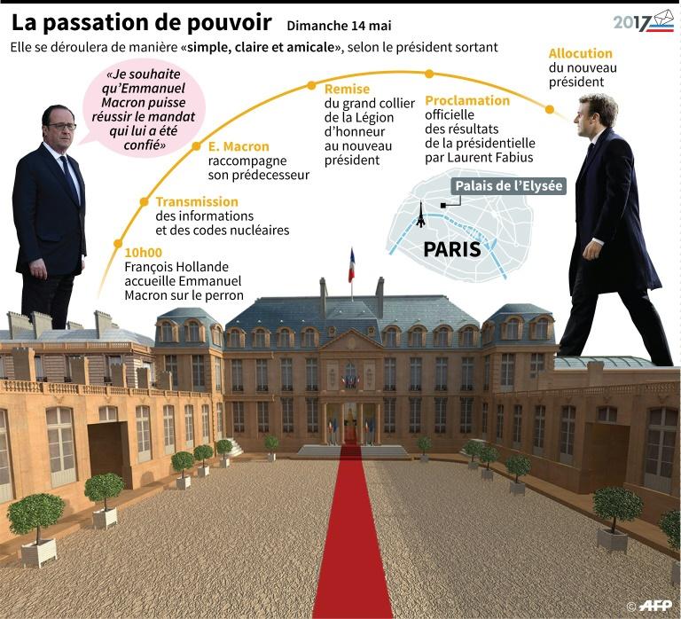 Hollande préside mercredi son dernier Conseil des ministres
