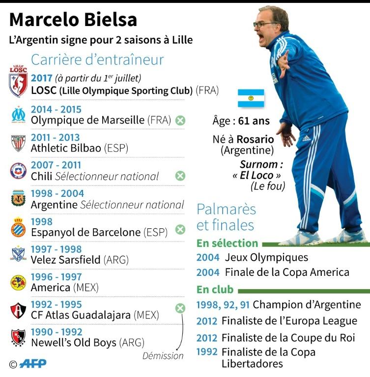 Bielsa était à Angers… pour Pépé — LOSC
