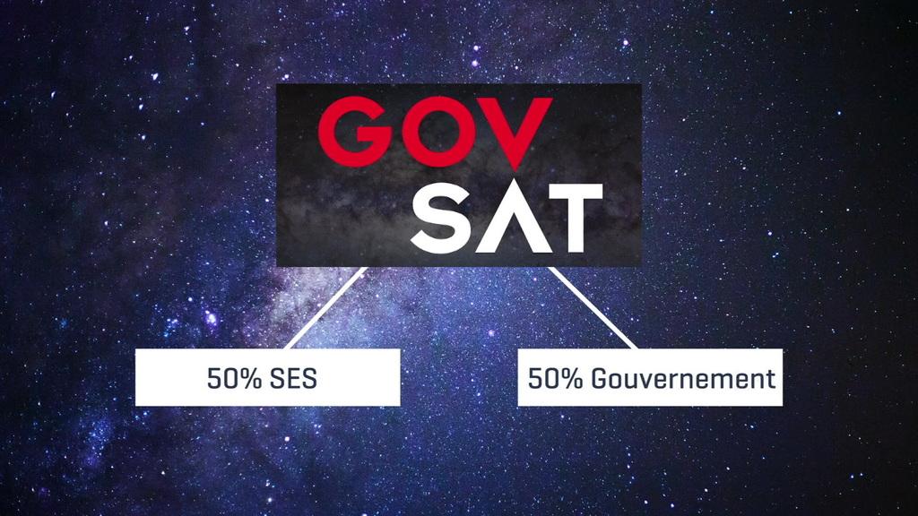 [Vidéo] SpaceX envoie en orbite un satellite pour le gouvernement luxembourgeois